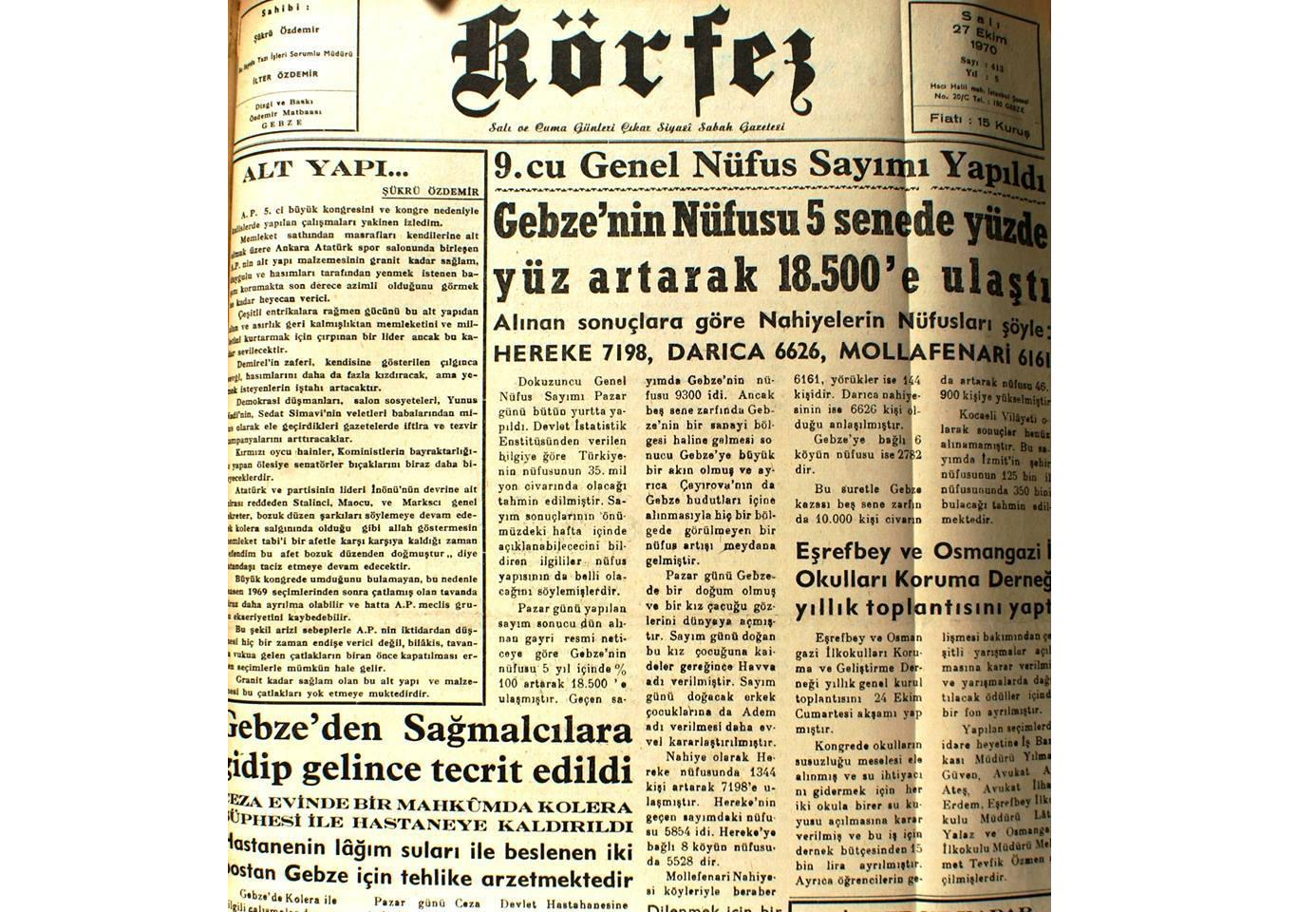 47 YIL ÖNCE NÜFUSUMUZ 18.500