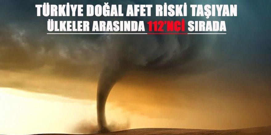 Türkiye Doğal Afet Riskinde 112'ncı Sırada