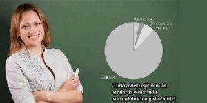 Öğretmenler MEB'den şikâyetçi ve kaygılı