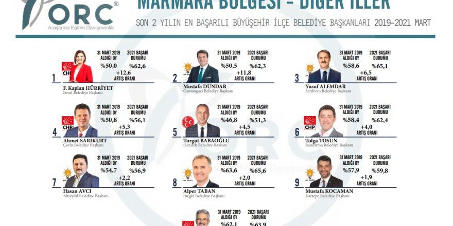 marmara-bolgesi.png